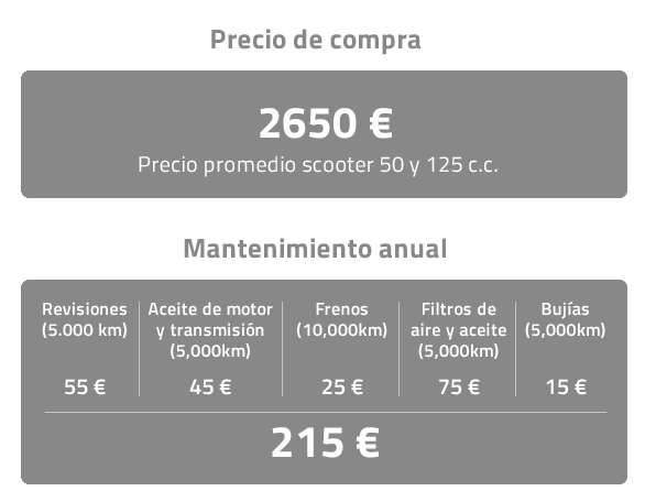 Bloque-info-precio-gasolina
